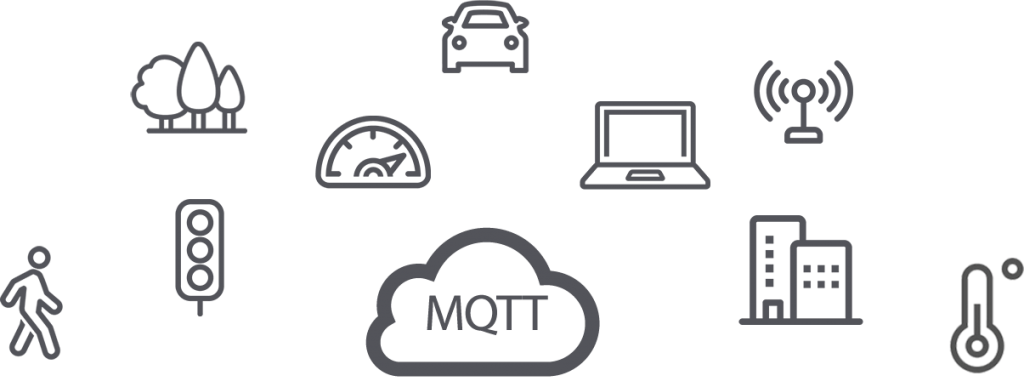 Het MQTT-netwerkprotoco